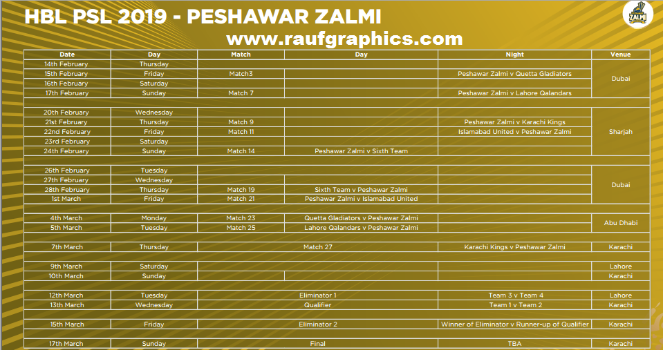 Peshawar Zalmi PSL 2019 Squad Schedule