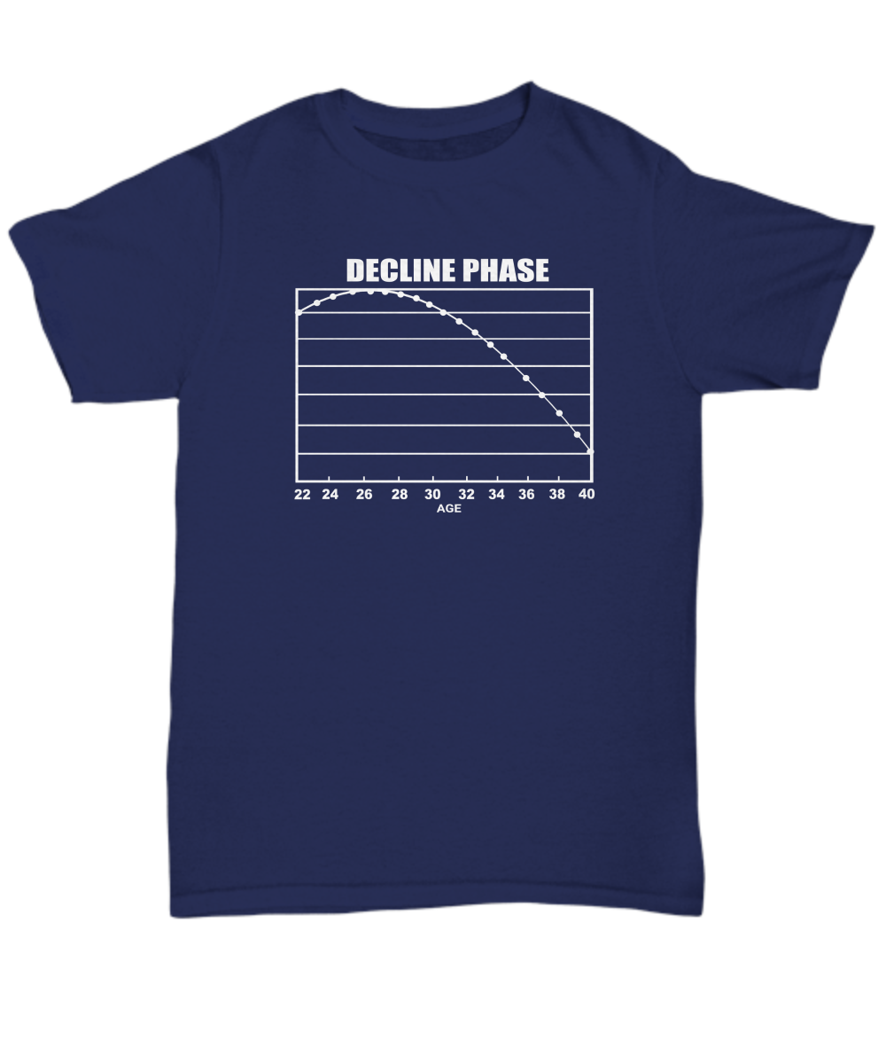 3ba97fe45 Joey Votto Decline Phase Shirt - Tee Trendi