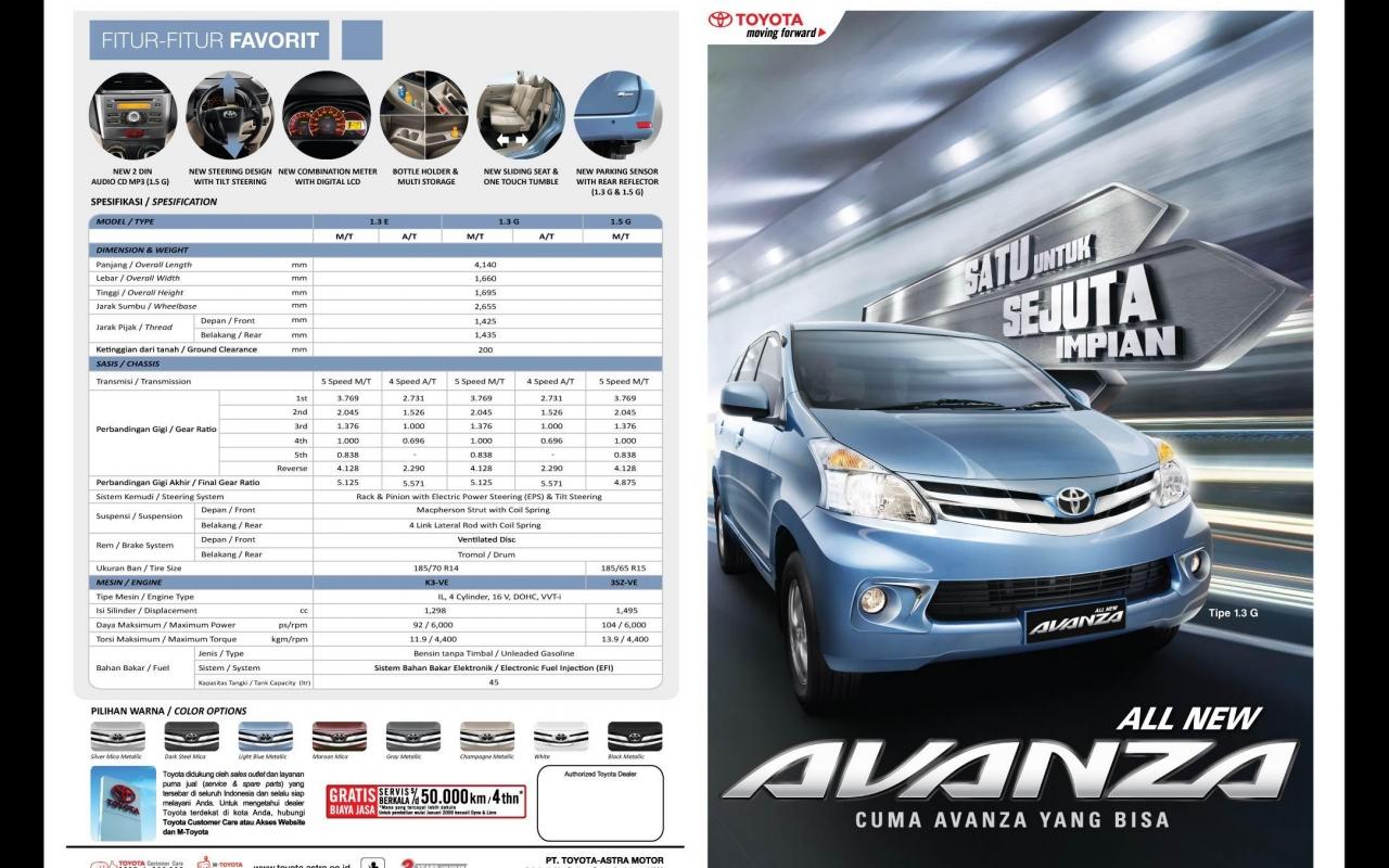 Interior Grand New Avanza Veloz 1.5 Harga Brosur Toyota