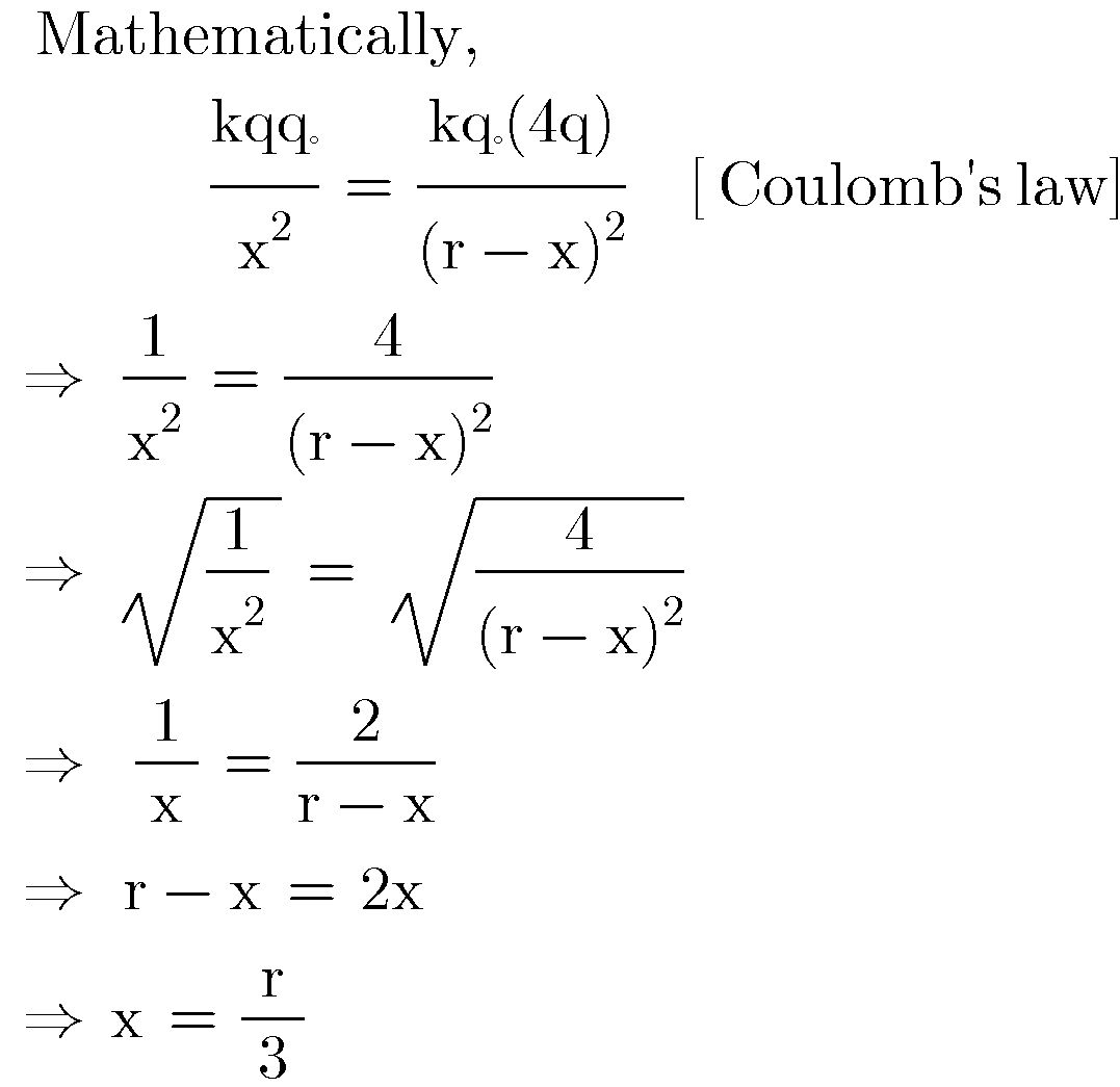 Printables Of Worksheet Coulomb S Law Of Electric Forces