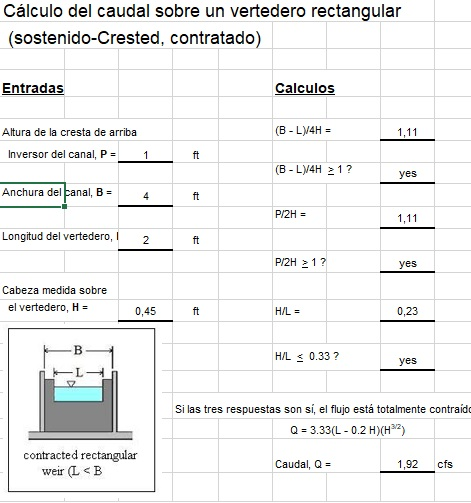 Hoja de clculos para ecuaciones de flujo de vertedero rectangulares la frmula de excel que se ha construido en la plantilla de hoja de clculo calcular q utilizando la ecuacin anterior ccuart Choice Image