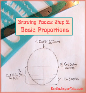 Drawing Faces: Basic proportions