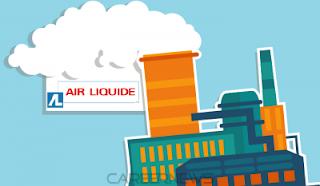 Profil soal dan jawaban psikotes Pt Air Liquide Indonesia