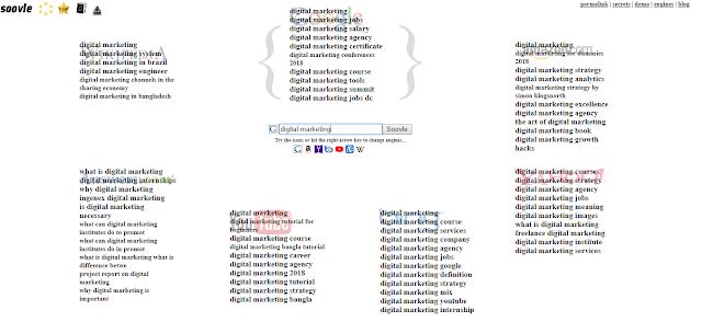 keyword research tool soolve