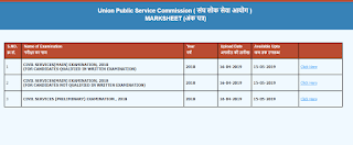 UPSC CSE 2018 Marks for Prelims, Mains of All Candidates