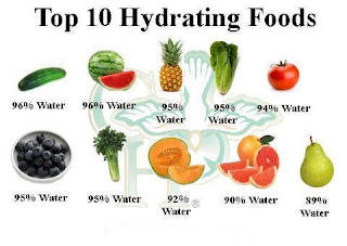 So Important To Keep Your Body Hydrated Did You Know A Glass OF Water Or Any Of The Fruits Above Before Bed Can Reduce Risk Heart Attack