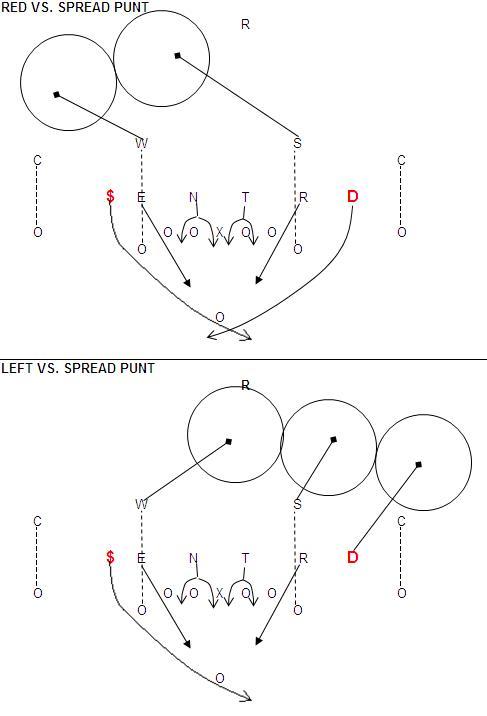 Cripes! Get back to fundamentals...: 1-High Nickel (4-4) Intro
