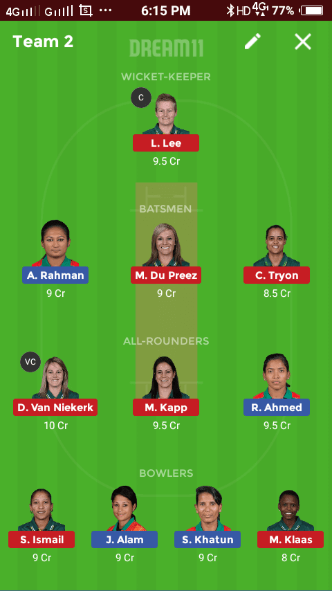SA-W vs BD-W 20th T20i Match Dream11 Team Prediction