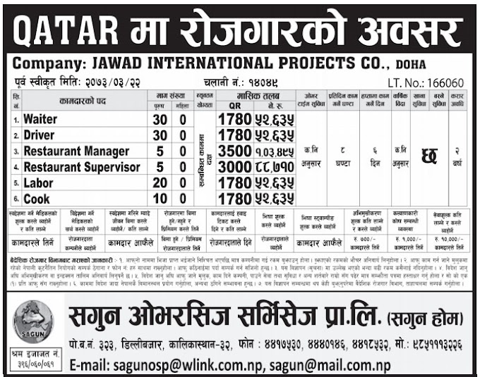 Jobs For Nepali In Qatar, Salary -Rs.1,03,000/