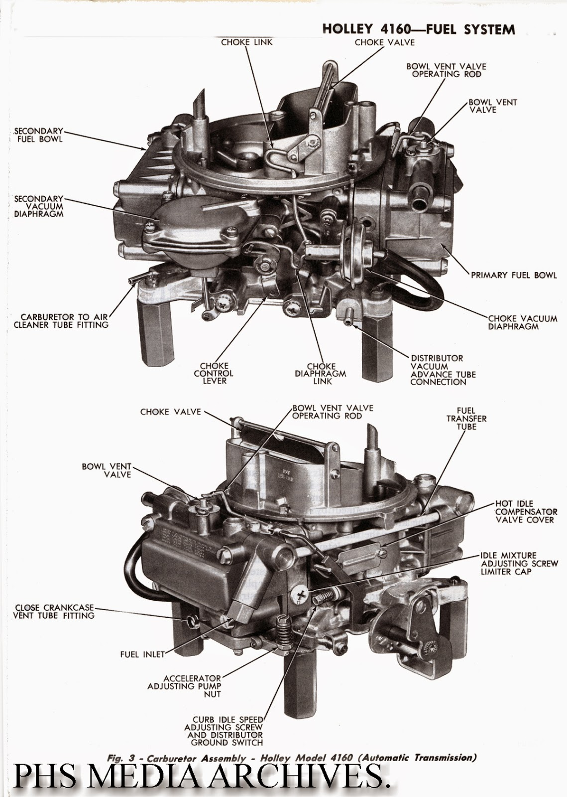 Tech Files Series: Identifying Holley 4160 carbs for 1972