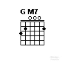 Chord gitar GM7