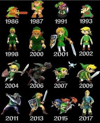 Evolución del personaje de Link