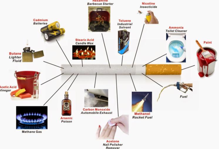 kandungan rokok