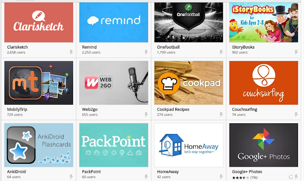 7 More Android Apps Added to Chrome Web Store