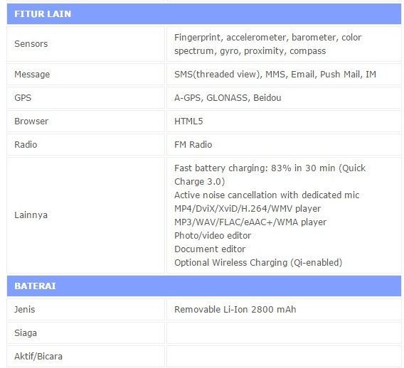 Info Harga HP LG G5 Berikut Spesifikasi dilengkapi Kamera 16 MP + 8 MP (Duet Kamera)