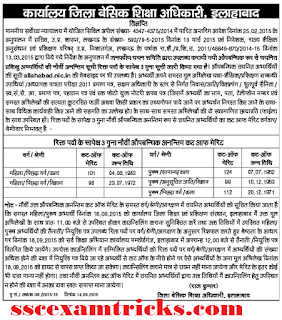 BTC 2014 Allahabad Cut off