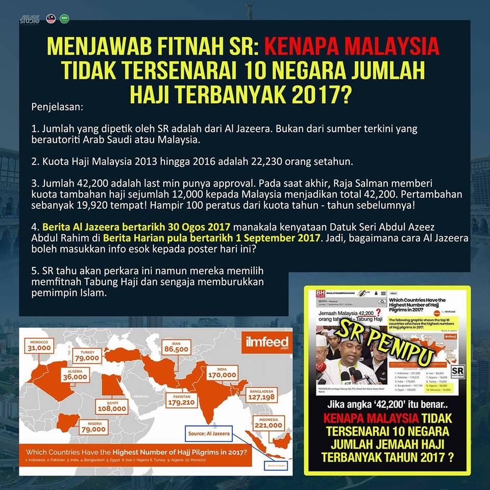 Jumlah Sebenar Jemaah Haji Malaysia Blok Pembangkang Vs Blok Kerajaan Ameno World