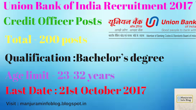 Union Bank of India Recruitment 2017