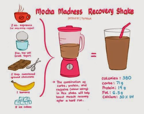 hover_share weight loss - mocha madness recovery shake