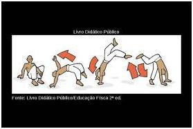 b3e29b4d3a1a2 Os principais movimentos da capoeira ppt carregar SlidePlayer