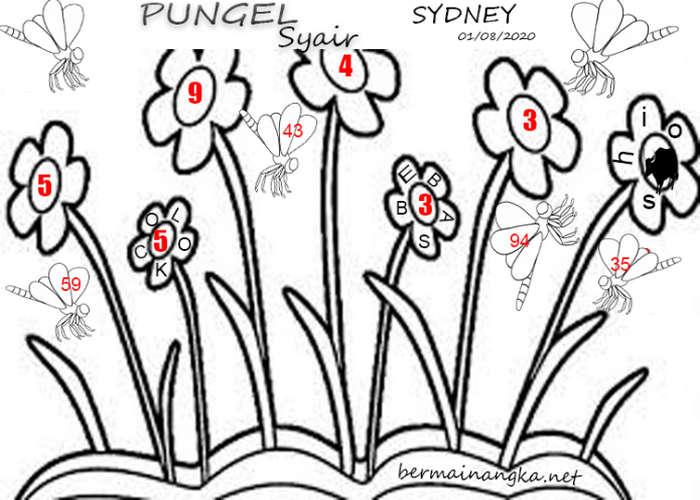 Kode syair Sydney Sabtu 1 Agustus 2020 265