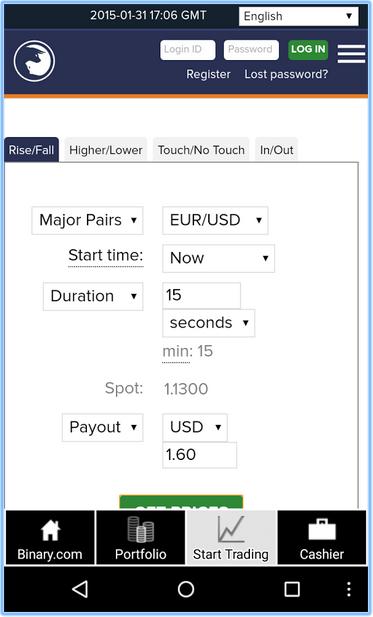 Forex daily dollar volume