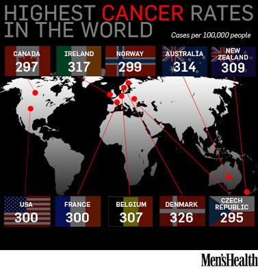 Highest Cancer Rates in the World