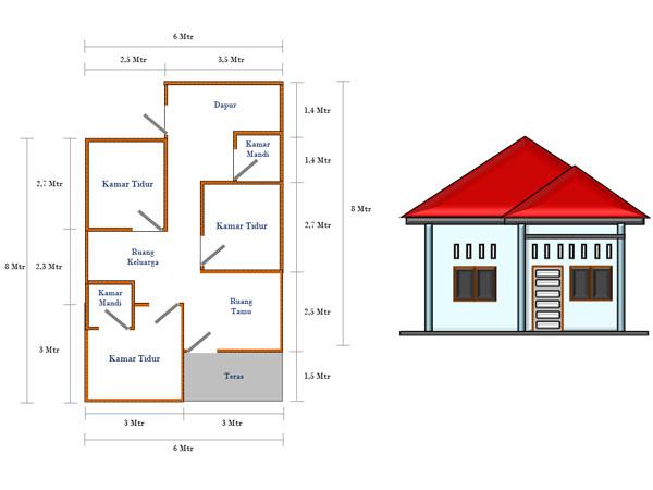 Perhitungan Dana Membangun Rumah Tipe 48 dengan 3 Kamar