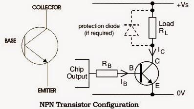 Basics, Types and Applications of Transistors ~ Techno Genius