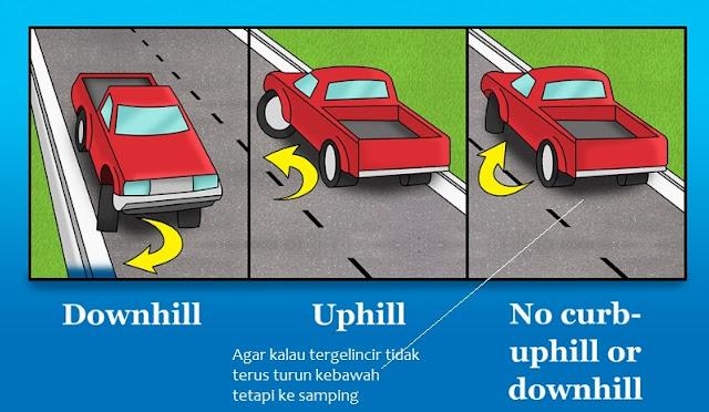 jalan, menanjak, turunan, parkir, cara, tips, belokan, ban, berbelok