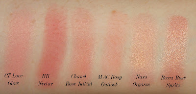 Charlotte Tilbury Cheek to Chic Blush in Love Glow review swatch comparison Swatches