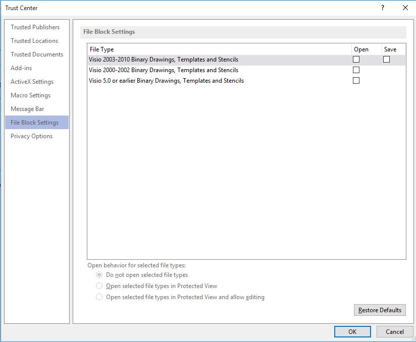 Clint Boessen U0026 39 S Blog  Active Directory Topology Diagrammer