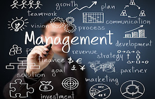 4 Fungsi Utama Manajemen (POAC)