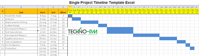 single project timeline template excel