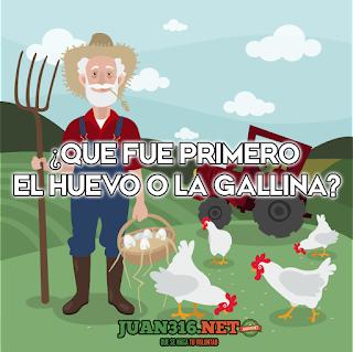 ¿Que fue primero el huevo o la Gallina?