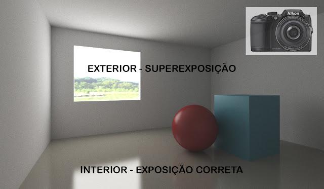 maquete-eletronica-dicas-de-fotografia-exposição-correta-maqueteseletronicas.com