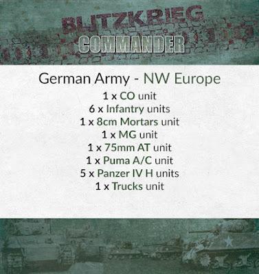 German, NW Europe