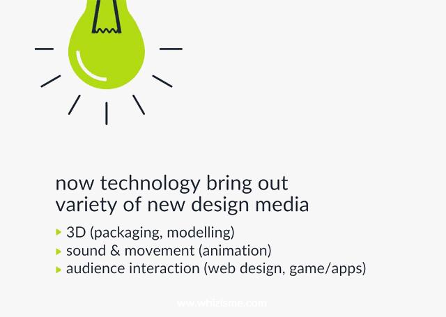 fungsi dan tujuan desain grafis, ruang lingkup dasar desain, jelaskan cakupan dari ilmu desain grafis, cakupan ilmu desain grafis, pengertian ruang dalam desain grafis, batasan desain grafis komunikasi,