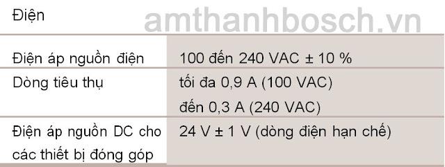 Thông số kĩ thuật thiết bị điều khiển CCS‑CU