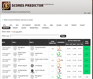 esports score predictor ~ esports betting buddy