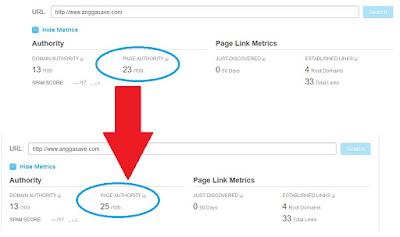 Jarang update artikel bisa membuat PA (Page Authority) blog kita urun.