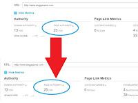 Jarang Update Artikel Bisa Membuat PA (Page Authority) Blog Turun