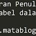 Aturan Penulisan Variabel dalam PHP