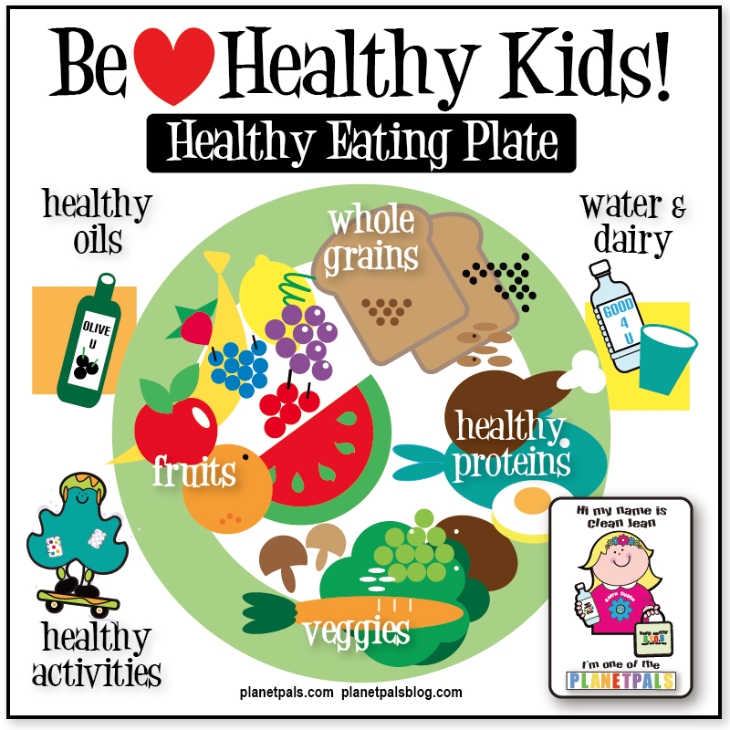 Why Kids Should Eat Healty
