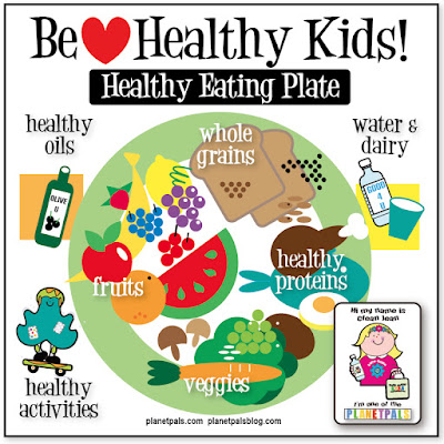 Teach Kids How to Eat Healthy with this fun chart