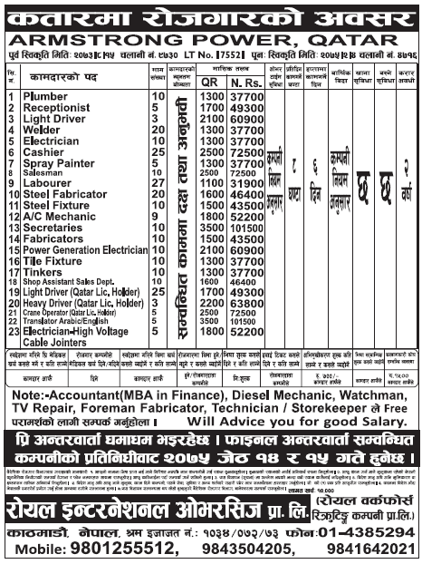 Jobs in Qatar for Nepali, Salary Rs 1,01,500