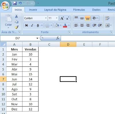 Grafico Excel - Tabela