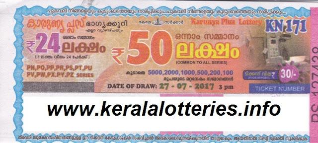 Kerala Lottery_Karunya Plus_KN-171