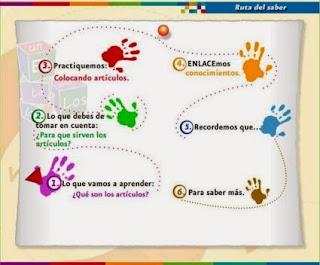 http://www.ceiploreto.es/sugerencias/tic2.sepdf.gob.mx/scorm/oas/esp/tercero/18/intro.swf