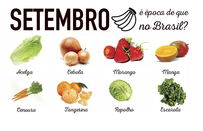 Resultado de imagem para frutas do mes setembro